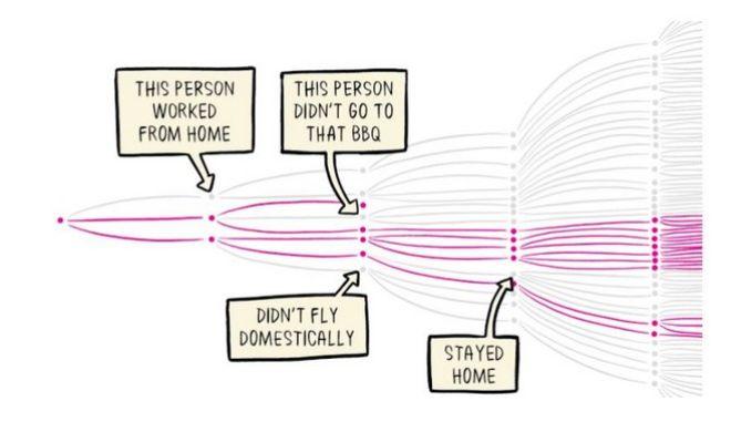 """Ένα GIF παρουσιάζει γιατί πρέπει να """"μένουμε σπίτι"""""""