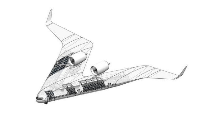 Flying -V: Αυτό είναι το αεροπλάνο του άμεσου μέλλοντος