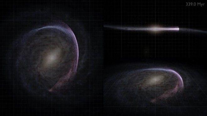 Η τροχιά άστρων κοντά στο κέντρο του Γαλαξία