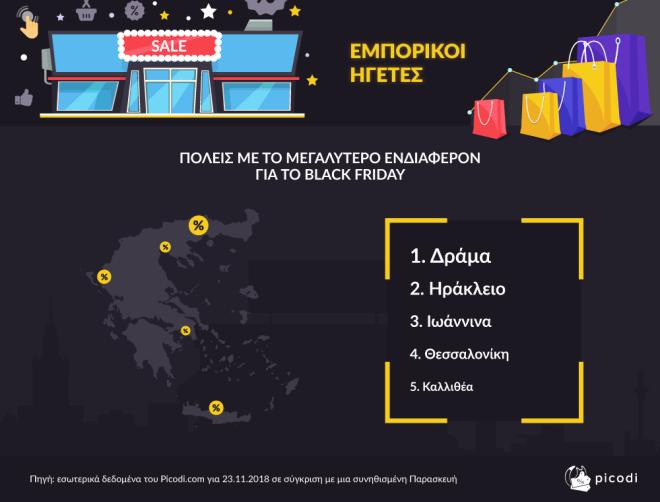 Black Friday: Οι 5 ελληνικές πόλεις που ψάχνουν περισσότερο τις προσφορές