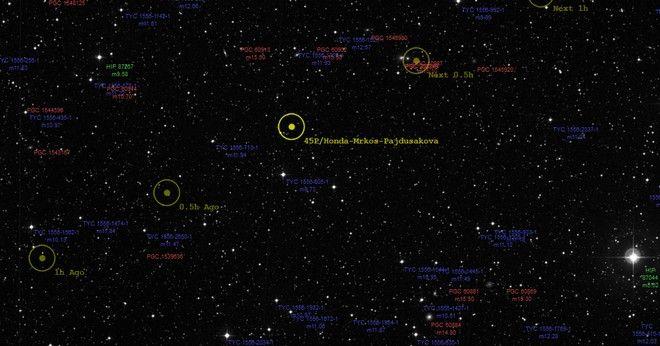 Κομήτης 'Χόντα': Το Σάββατο το πιο κοντινό πέρασμα από τη Γη σ'αυτόν τον αιώνα