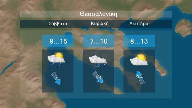 Η πρόγνωση του καιρού για την Θεσσαλονίκη