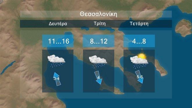 Υψηλές θερμοκρασίες έως τη Δευτέρα - Βροχές στα δυτικά και τα βόρεια