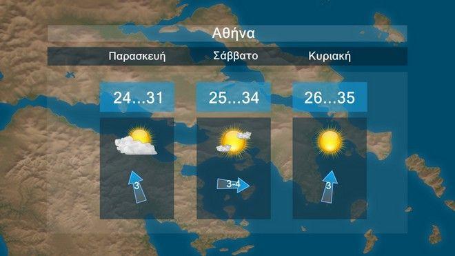 Καιρός: Ηλιοφάνεια και θερμοκρασίες έως 37 βαθμούς Κελσίου