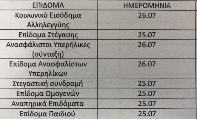 Πέτσας: Δε θα μειωθεί το αφορολόγητο - 9% για εισοδήματα μέχρι 10.000€ - Δε θα κοπούν επιδόματα