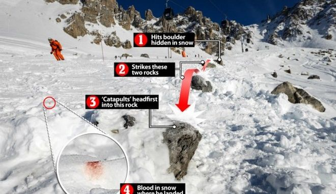 A rock with several drops of blood indicates a spot of an accident between the slopes 'Biche' and 'Chamois' where German Formula One legend Michael Schumacher supposedly had his ski accident at Saulire mountain near Meribel, French Alps, France, 31 December 2013. Retired Formula One German racing driver Michael Schumacher is still treated at the Grenoble hospital after he was admitted in a coma with a cranial trauma following a ski accident in Meribel. Schumacher's condition is slightly improving but he is not out of danger yet after undergoing another operation overnight to further reduce pressure on his brain, doctors said. Photo: DAVID EBENER/