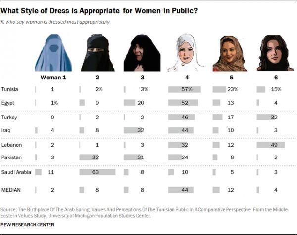 Στη Σαουδική Αραβία κάνουν πασαρέλα χωρίς γυναίκες