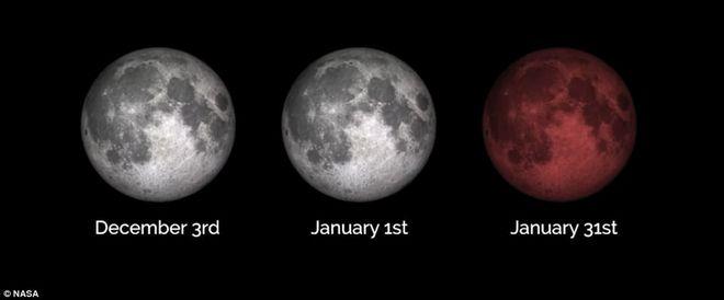 Σήμερα το 'σούπερ μπλε ματωμένο φεγγάρι' - Τρεισήμισι ώρες θα διαρκέσει η έκλειψη