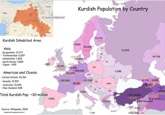 Κούρδοι: Που ζούνε οι περισσότεροι εκτός Τουρκίας