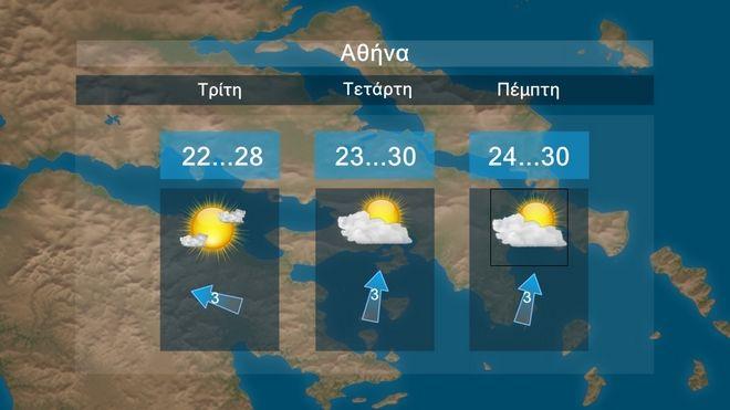 Καιρός: Κανονικές θερμοκρασίες και περιορισμένη αστάθεια