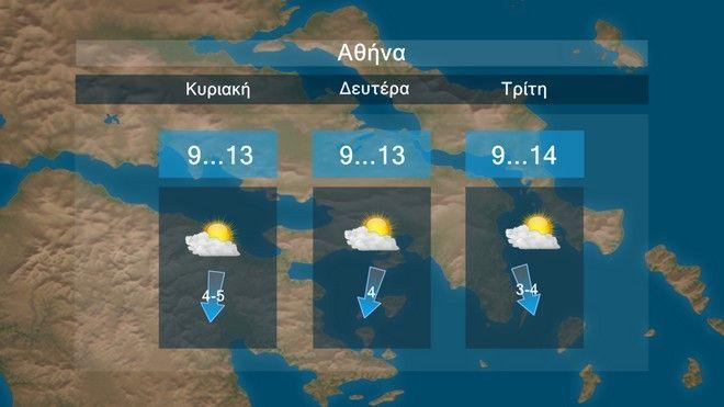 Ο καιρός στην Αθήνα τις επόμενες μέρες