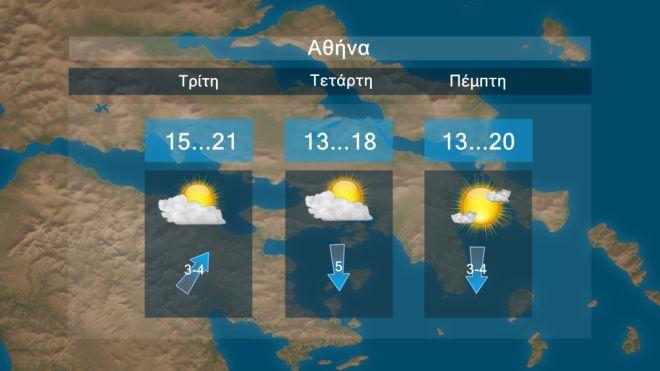 Καιρός: Με καλές θερμοκρασίες οι ημέρες του Πάσχα