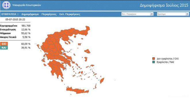 Δημοψήφισμα: Τα αποτελέσματα στις 13 περιφέρειες της χώρας