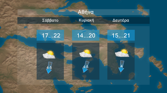 Καιρός: Πέφτει η θερμοκρασία το Σαββατοκύριακο