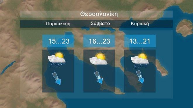 Καιρός: Καλές για την εποχή θερμοκρασίες