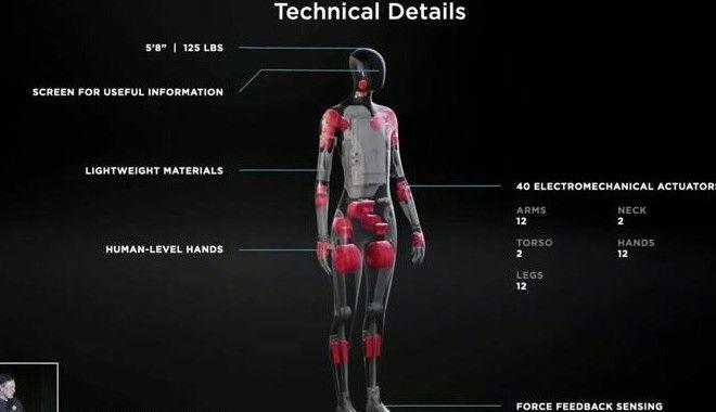 Tesla Bot: Ο Έλον Μασκ φτιάχνει ρομπότ για να το στέλνουμε στο σούπερ μάρκετ