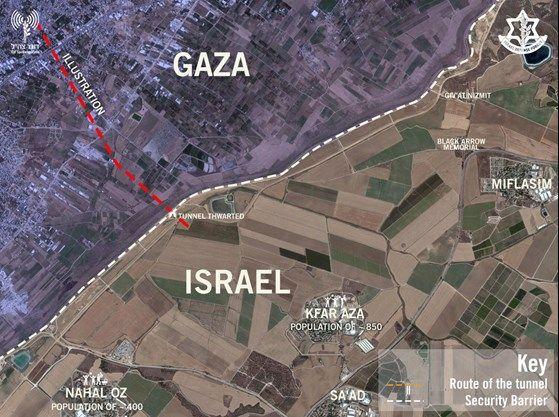 Σήραγγα στη Λωρίδα της Γάζας