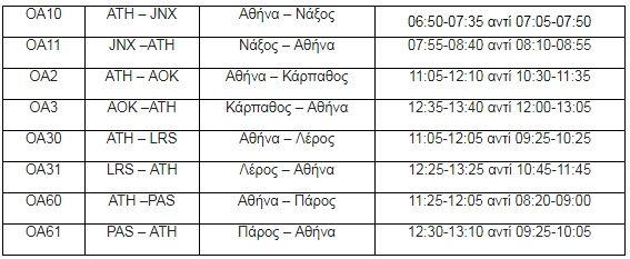 Olympic Air: Τροποποιήσεις πτήσεων την Πέμπτη
