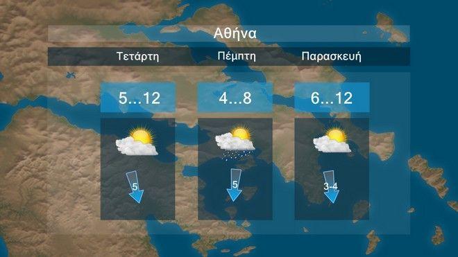 Η πρόγνωση του καιρού για τη Αττική