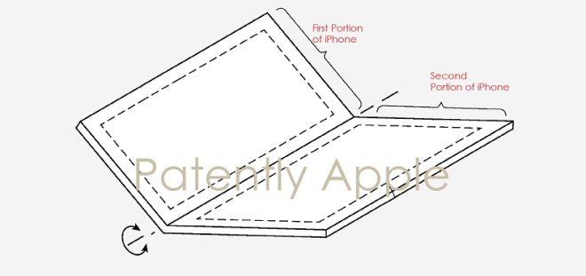 Γράφημα από την πατέντα της Apple