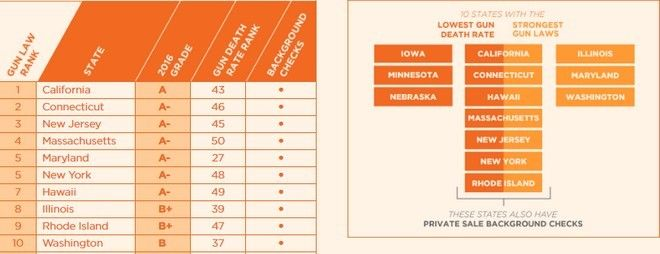 νόμιμο όριο ηλικίας για dating στη Δυτική Βιρτζίνια καλύτερες ιστοσελίδες γνωριμιών κατά ηλικία