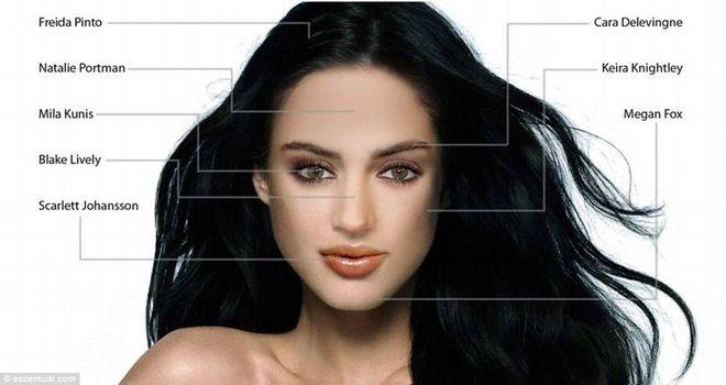 Ποιο είναι το ιδανικό γυναικείο πρόσωπο για τους άνδρες και τις γυναίκες