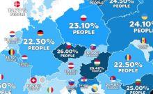 Χάρτης: Η Ευρώπη των παχύσαρκων- Πού ζουν οι περισσότεροι