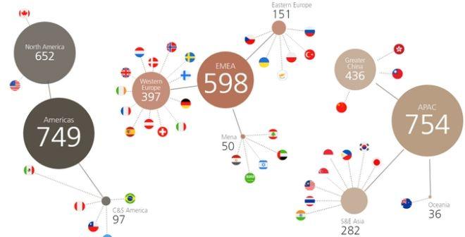 Επίσημο: Ο πλανήτης έχει περισσότερους δισεκατομμυριούχους από ποτέ