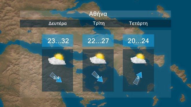 Καιρός: Η ζέστη θα κρατήσει μέχρι και τη Δευτέρα του Πάσχα
