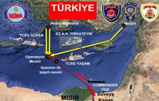Τουρκικός στόλος και Ακτοφυλακή