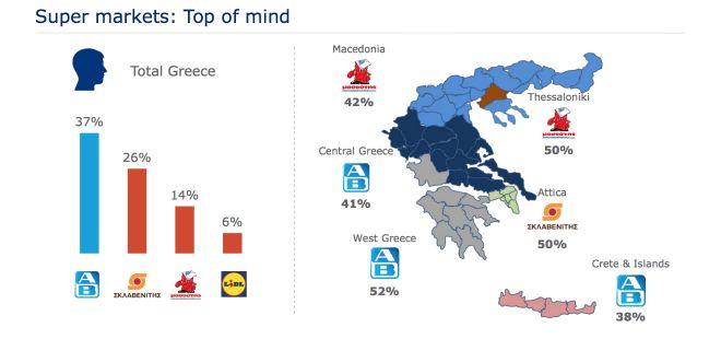 Χάρτης: Ποιες αλυσίδες  σούπερ μάρκετ και πού είναι πιο δυνατές στην Ελλάδα