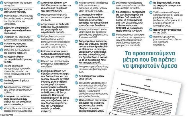 Νέο Μνημόνιο: Αυτό είναι το προσχέδιο με τα μέτρα
