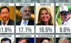 Βολιβία: Προηγείται άνετα ο υποψήφιος του Μοράλες στις δημοσκοπήσεις