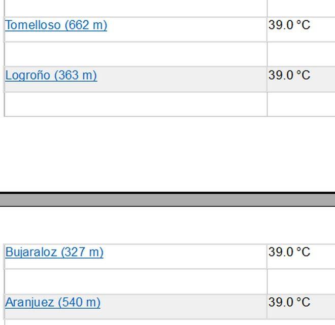 Καύσωνας στην Ευρώπη: