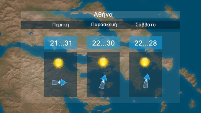Ήπιος καιρός έως την Παρασκευή - Μικρή πτώση θερμοκρασίας το Σαββατοκύριακο
