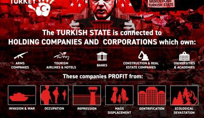 """Τουρκία: Το μποϊκοτάζ από τους Άραβες φέρνει νέους """"πονοκεφάλους"""" στον Ερντογάν"""
