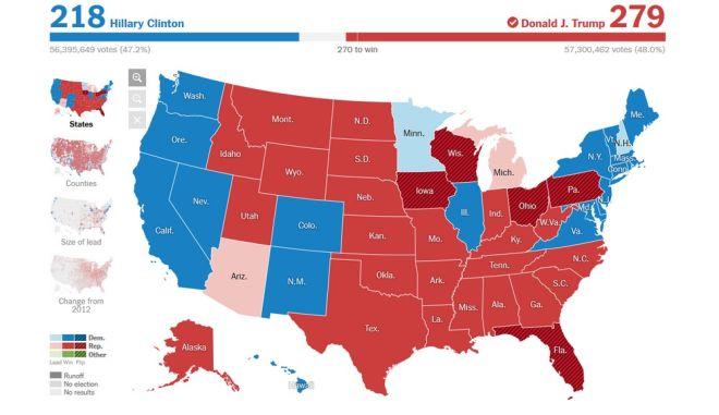 Αποτέλεσμα εικόνας για οι Αμερικανοι Ψηφισαν ΟΧΙ