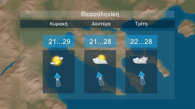 Καιρός: Κανονικές θερμοκρασίες και λίγες τοπικές βροχές