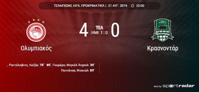 Ολυμπιακός - Κράσνονταρ 4-0: Τη διέλυσε με... ρωσικές ρουκέτες