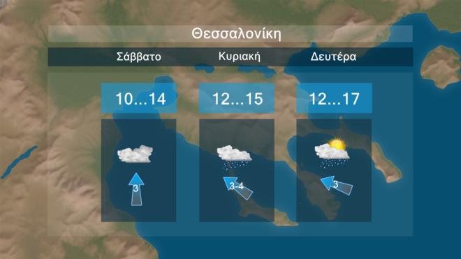Βροχές και καταιγίδες την ερχόμενη εβδομάδα