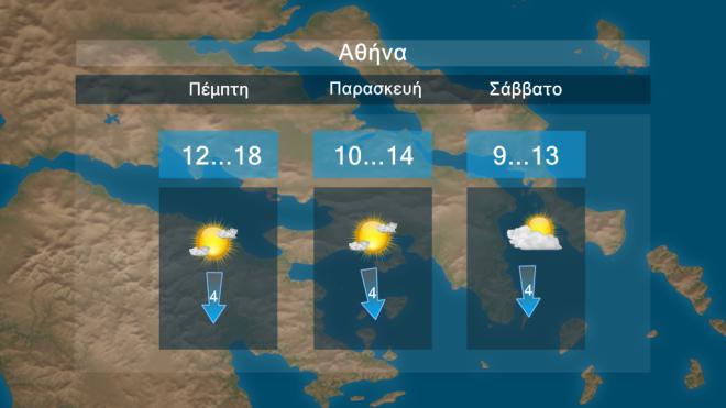 Πτώση της θερμοκρασίας το επόμενο τριήμερο