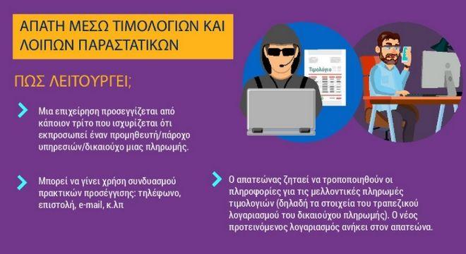 Απάτη μέσω διαδικτύου