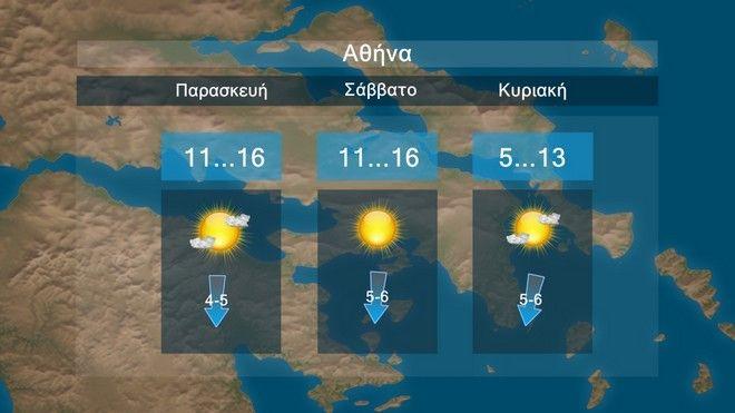 Καιρός: Ηλιοφάνεια και θερμοκρασίες πάνω από τα κανονικά επίπεδα για την εποχή