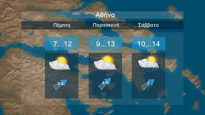 Η πρόγνωση του καιρού για την Αθήνα