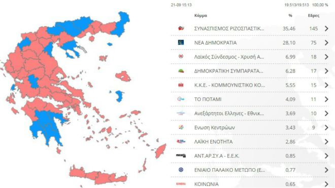Τα επίσημα αποτελέσματα των εκλογών