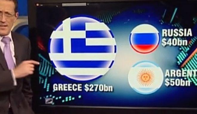 Διάσωση Ελλάδας vs διασώσεων Ρωσίας - Αργεντινής
