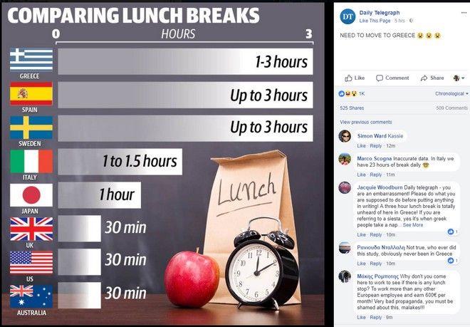 Έως τρεις ώρες το διάλειμμα για μεσημεριανό στην Ελλάδα