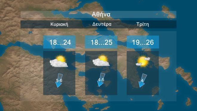 Καιρός: Σε κανονικά επίπεδα η θερμοκρασία - Βροχές στα μέσα της εβδομάδας