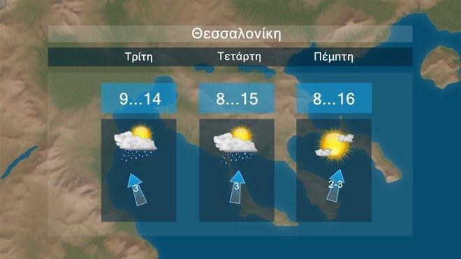 Καιρός: Τοπικές νεφώσεις με παροδικές βροχές τις επόμενες μέρες
