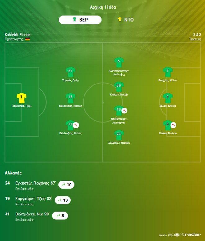 Bundesliga: Το βιολί τους Ντόρτμουντ και Χάαλαντ